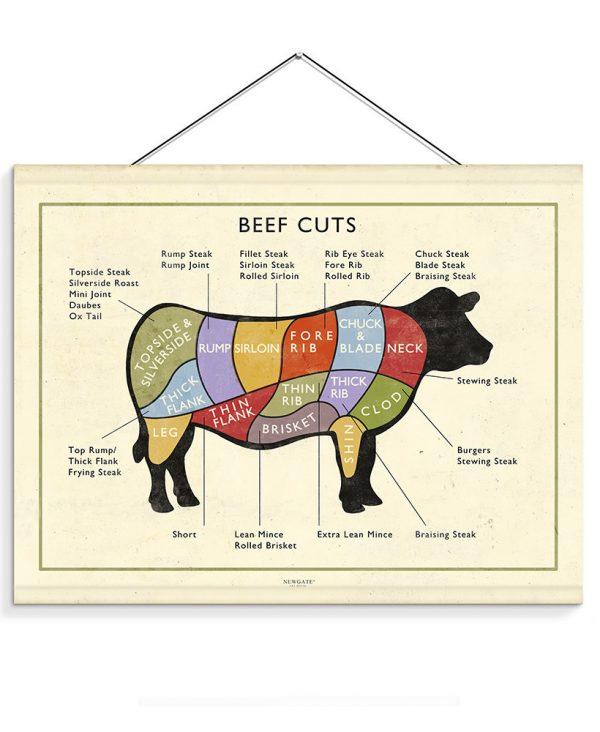 beef-chart