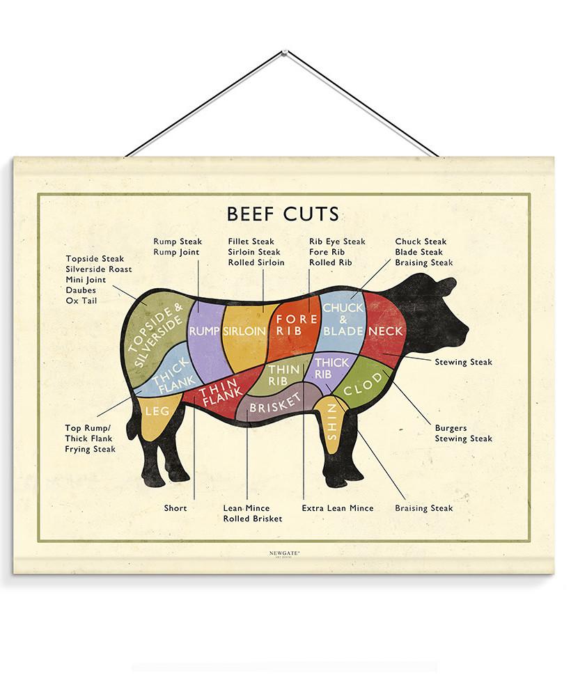 angus beef chart - Bindrdn.waterefficiency.co